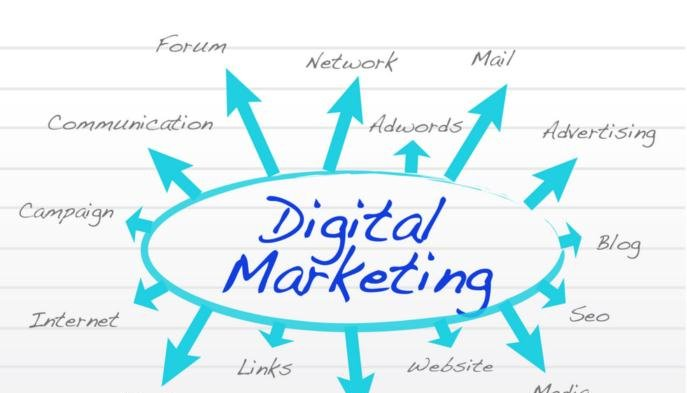 5 Quan niệm sai lầm về Digital Marketing